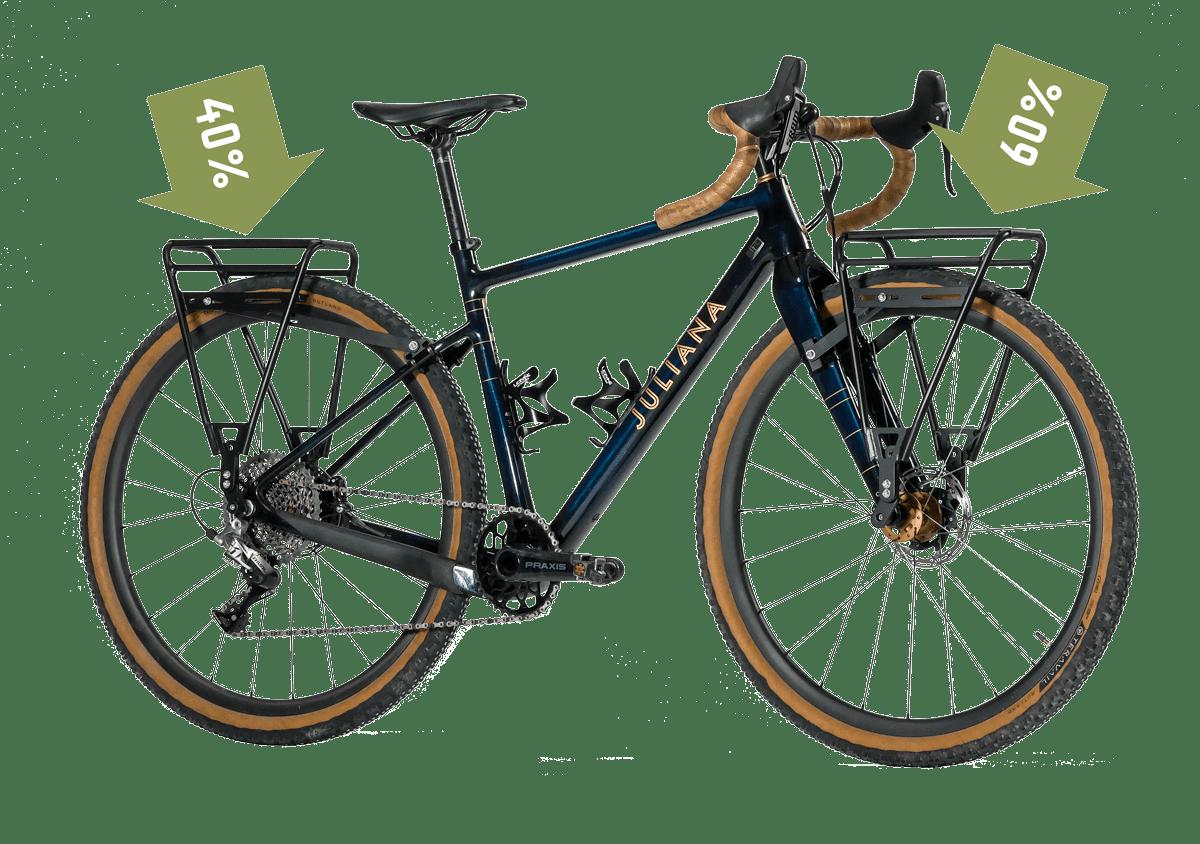 Juliana Gravel bike with Cargo Racks